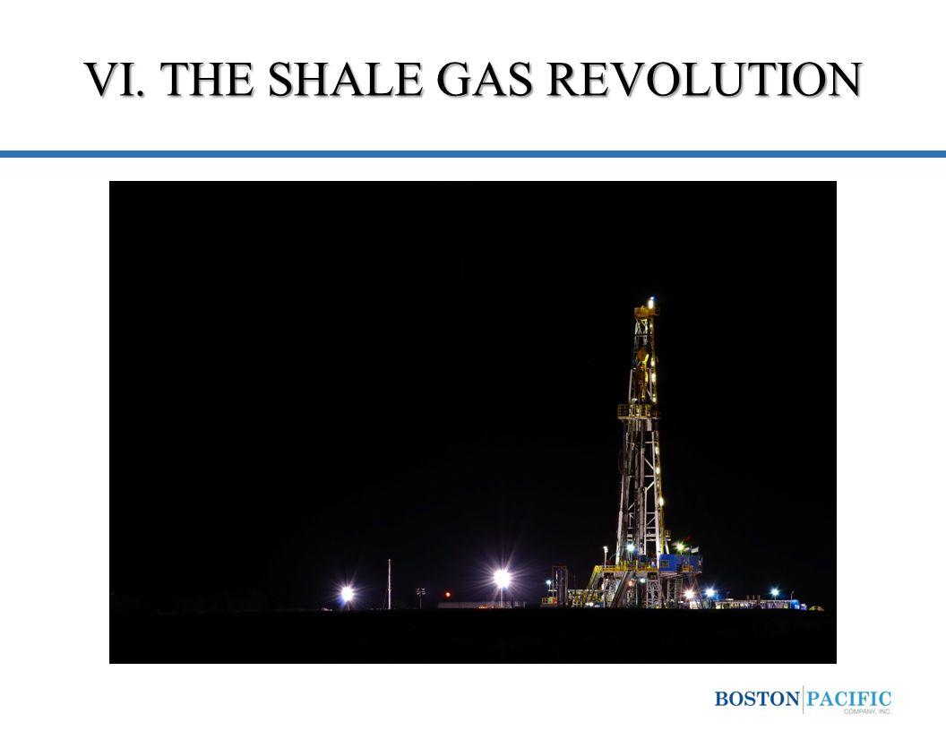 VI. THE SHALE GAS REVOLUTION