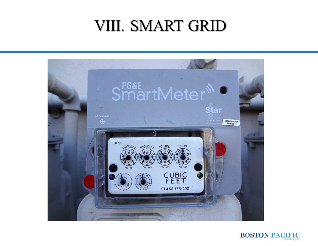 VIII. SMART GRID
