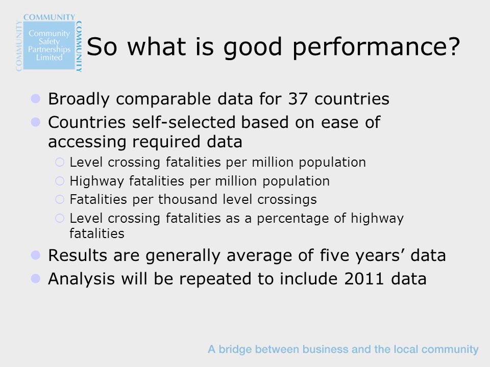 Better performance Crossing fatalities per million population Highway fatalities per million population Fatalities per thousand crossings Crossing fatalities as a % of highway fatalities 1 United Kingdom (0.16) Netherlands (39.69) Canada (0.62)Italy (0.20) 2 Ireland (0.18)Sweden (42.41)Ireland (0.74)South Africa (0.27) 3 Italy (0.19)United Kingdom (42.70) Sweden (0.90)Ireland (0.28) 4 Norway (0.20)Switzerland (46.63) Switzerland (0.95) United Kingdom (0.37) 5 Israel (0.27)Norway (47.10)Czech Republic (1.32) Norway (0.43) 6 Spain (0.32)Israel (50.28)United States (1.43) Bulgaria (0.50) 7 France (0.57)Germany (54.23)United Kingdom (1.48) Greece (0.64) 8 Germany (0.61)Denmark (58.59)Australia (1.57)United States (0.82) 9 Bulgaria (0.67)Finland (60.11)Italy (1.82)France (0.82) 10 Canada (0.72) Denmark (0.72) Ireland (64.07)France (1.94)Serbia (0.82)