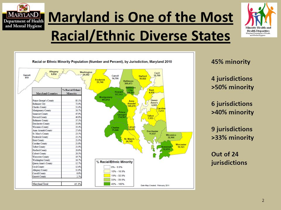 Disparities by Race/Ethnic Group Selected Racial and Ethnic Health Disparities in Maryland (Shows how many times higher the minority rate is compared to the White rate) 3