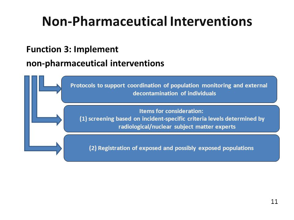 11 Non-Pharmaceutical Interventions Protocols to support coordination of population monitoring and external decontamination of individuals Items for c