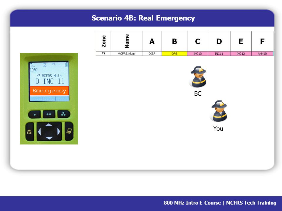 800 MHz Intro E-Course | MCFRS Tech Training You BC Scenario 4B: Real Emergency