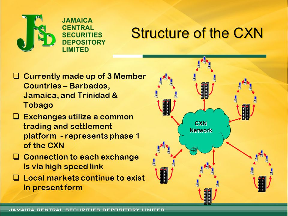 Structure of the CXN  Currently made up of 3 Member Countries – Barbados, Jamaica, and Trinidad & Tobago  Exchanges utilize a common trading and settlement platform - represents phase 1 of the CXN  Connection to each exchange is via high speed link  Local markets continue to exist in present form CXN Network Eastern Caribbean Jamaica Barbados Trinidad Cayman Dutch West Indies