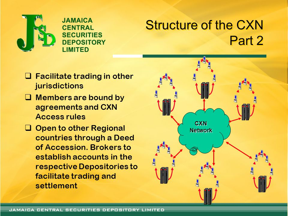Structure of the CXN Part 2  Facilitate trading in other jurisdictions  Members are bound by agreements and CXN Access rules  Open to other Regional countries through a Deed of Accession.