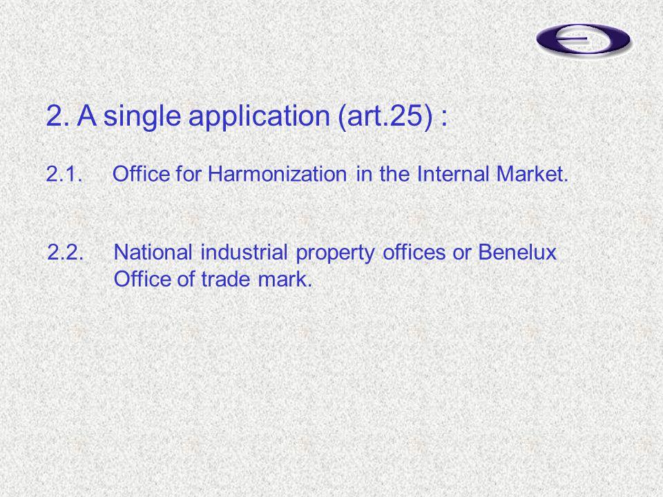 2.1. Office for Harmonization in the Internal Market.
