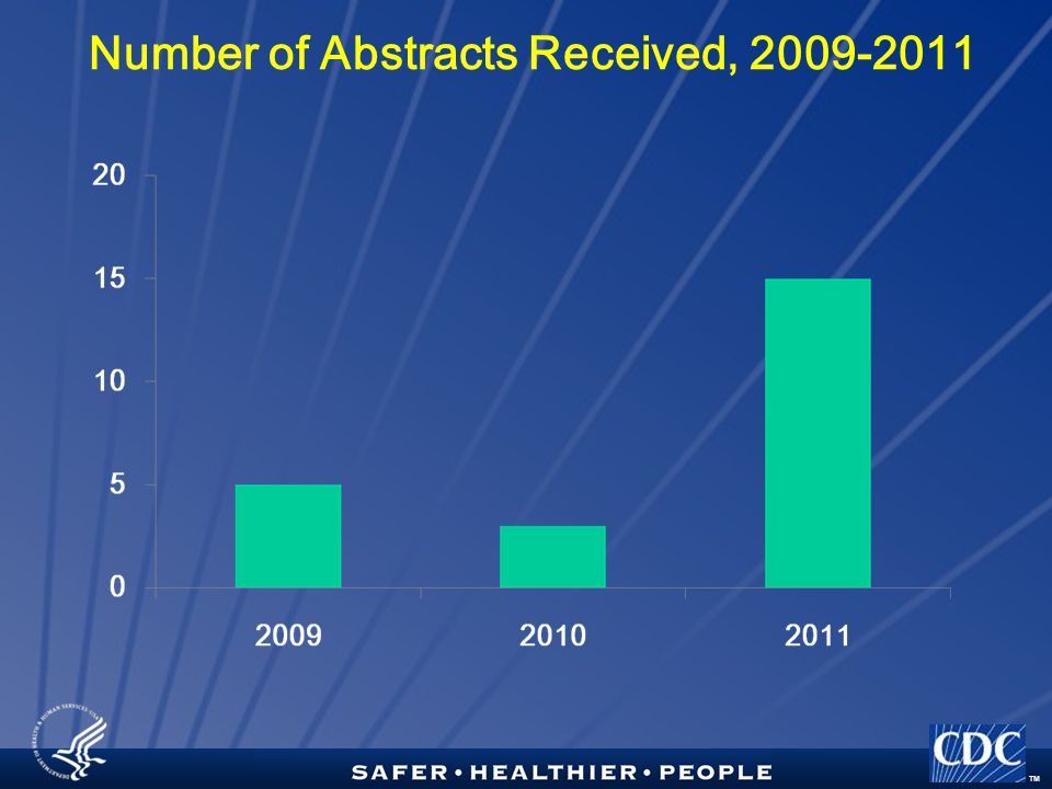 TM Number of Abstracts Received, 2009-2011