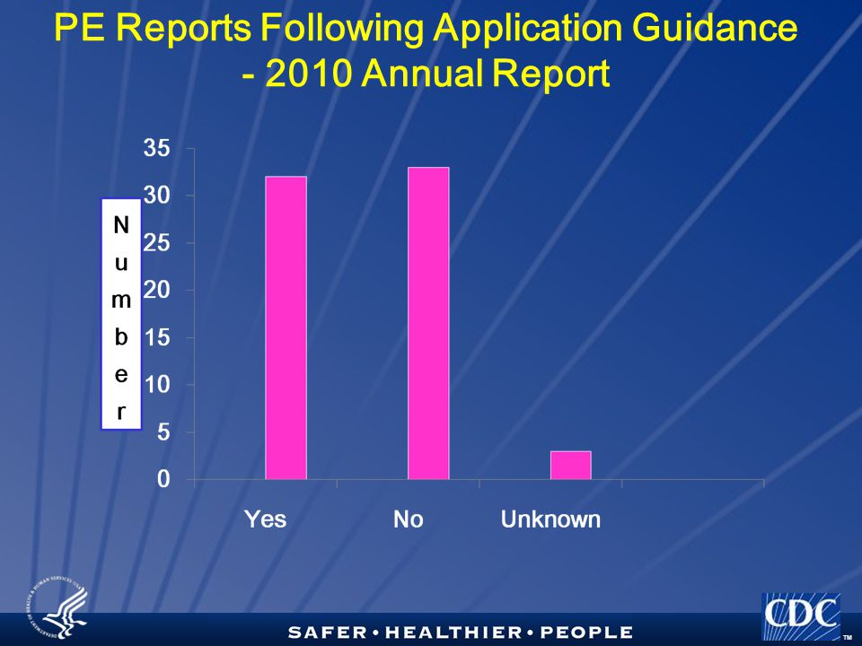 TM PE Reports Following Application Guidance - 2010 Annual Report