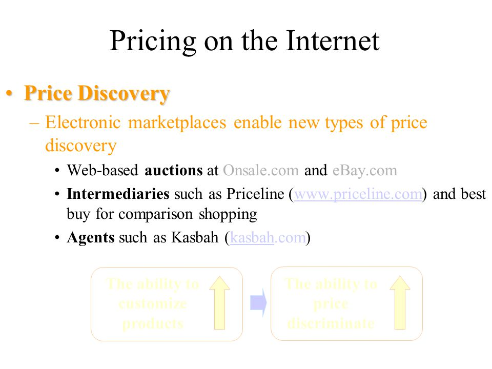 WHAT NEW PRICING SCHEMES ARE INTERNATIONALLY AVAILABLE TO THE WEB THE WEB