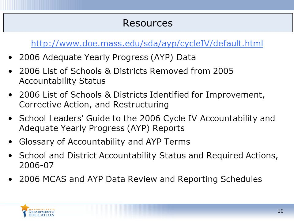 Resources Adequate Yearly Progress (AYP) Data 2006 List of Schools & Districts Removed from 2005 Accountability Status 2006 List of Schools & Districts Identified for Improvement, Corrective Action, and Restructuring School Leaders Guide to the 2006 Cycle IV Accountability and Adequate Yearly Progress (AYP) Reports Glossary of Accountability and AYP Terms School and District Accountability Status and Required Actions, MCAS and AYP Data Review and Reporting Schedules 10
