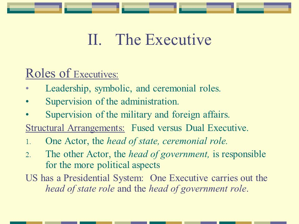 II. The Executive Roles of Executives: Leadership, symbolic, and ceremonial roles.