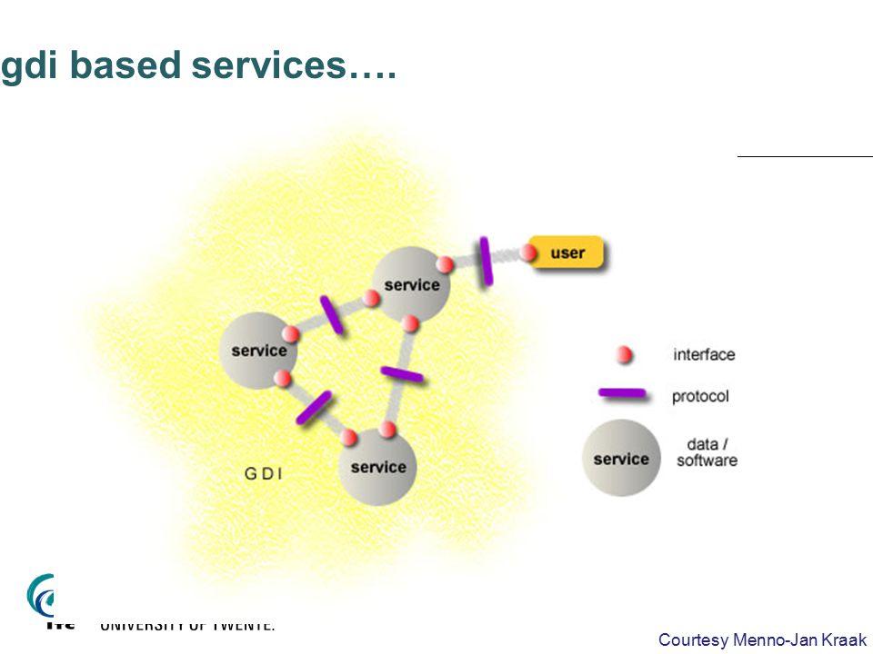 gdi based services…. Courtesy Menno-Jan Kraak