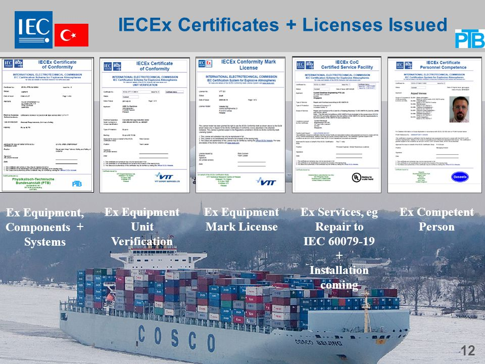 12 IECEx Certificates + Licenses Issued Ex Equipment, Components + Systems Ex Equipment Unit Verification Ex Equipment Mark License Ex Competent Person Ex Services, eg Repair to IEC 60079-19 + Installation coming