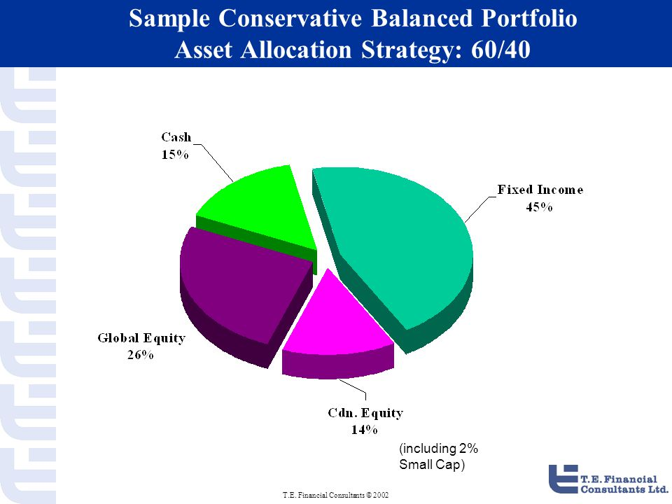 T.E. Financial Consultants © 2002 Sample Conservative Balanced Portfolio Asset Allocation Strategy: 60/40 (including 2% Small Cap)
