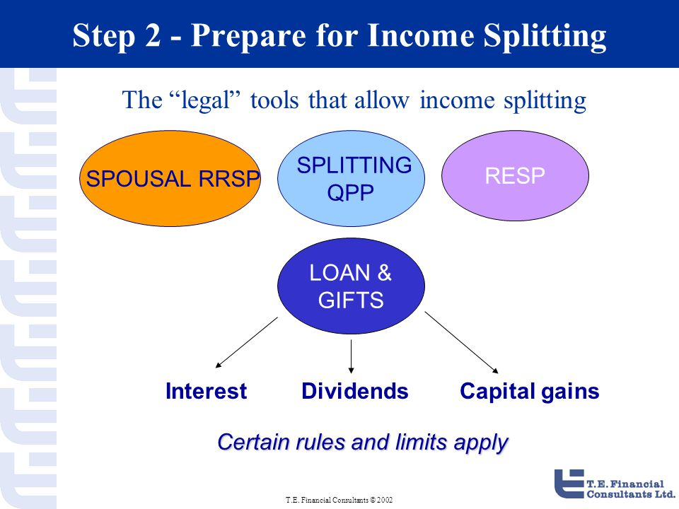"""T.E. Financial Consultants © 2002 Step 2 - Prepare for Income Splitting SPOUSAL RRSP LOAN & GIFTS RESP The """"legal"""" tools that allow income splitting I"""