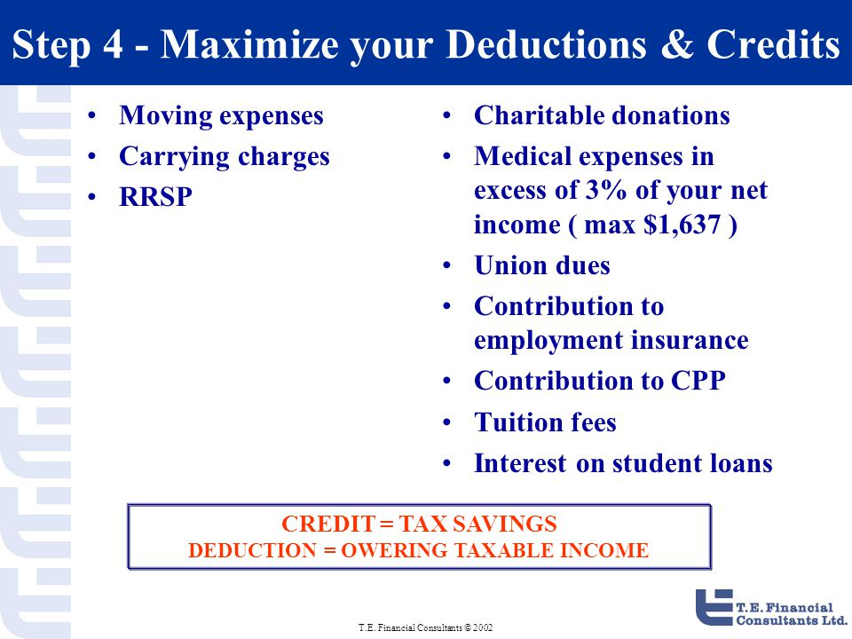 T.E. Financial Consultants © 2002 Step 4 - Maximize your Deductions & Credits Moving expenses Carrying charges RRSP Charitable donations Medical expen