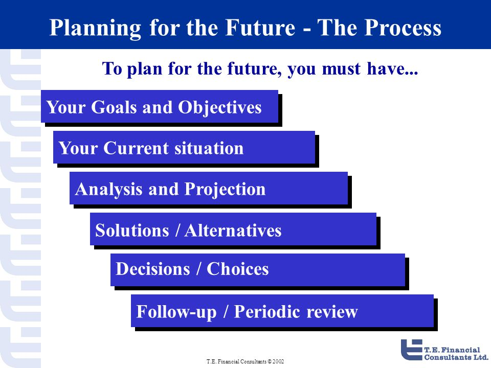 T.E.Financial Consultants © 2002 Before You Start...