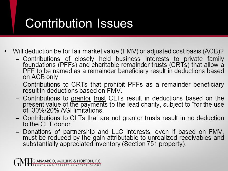 Contribution Issues Will deduction be for fair market value (FMV) or adjusted cost basis (ACB).