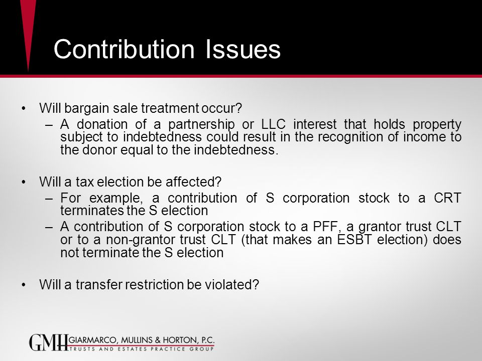 Contribution Issues Can the contribution deduction be fully used.