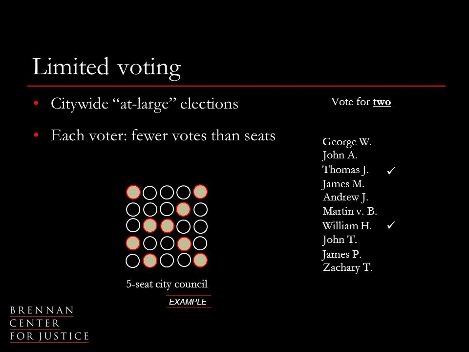 Limited voting Citywide at-large elections Each voter: fewer votes than seats 5-seat city council EXAMPLE Vote for two George W.