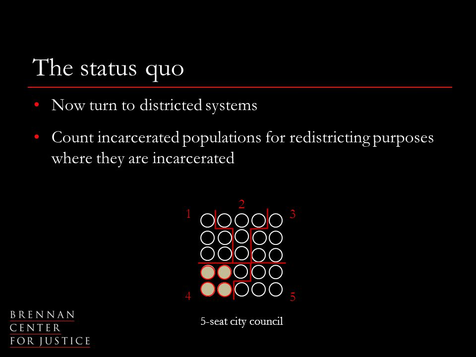The status quo Now turn to districted systems Count incarcerated populations for redistricting purposes where they are incarcerated 5-seat city council 1 2 3 4 5