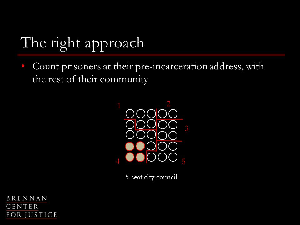 The right approach Count prisoners at their pre-incarceration address, with the rest of their community 5-seat city council 1 2 3 4 5