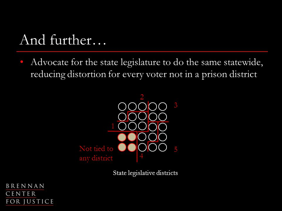 And further… Advocate for the state legislature to do the same statewide, reducing distortion for every voter not in a prison district State legislative districts 1 2 3 4 5 Not tied to any district