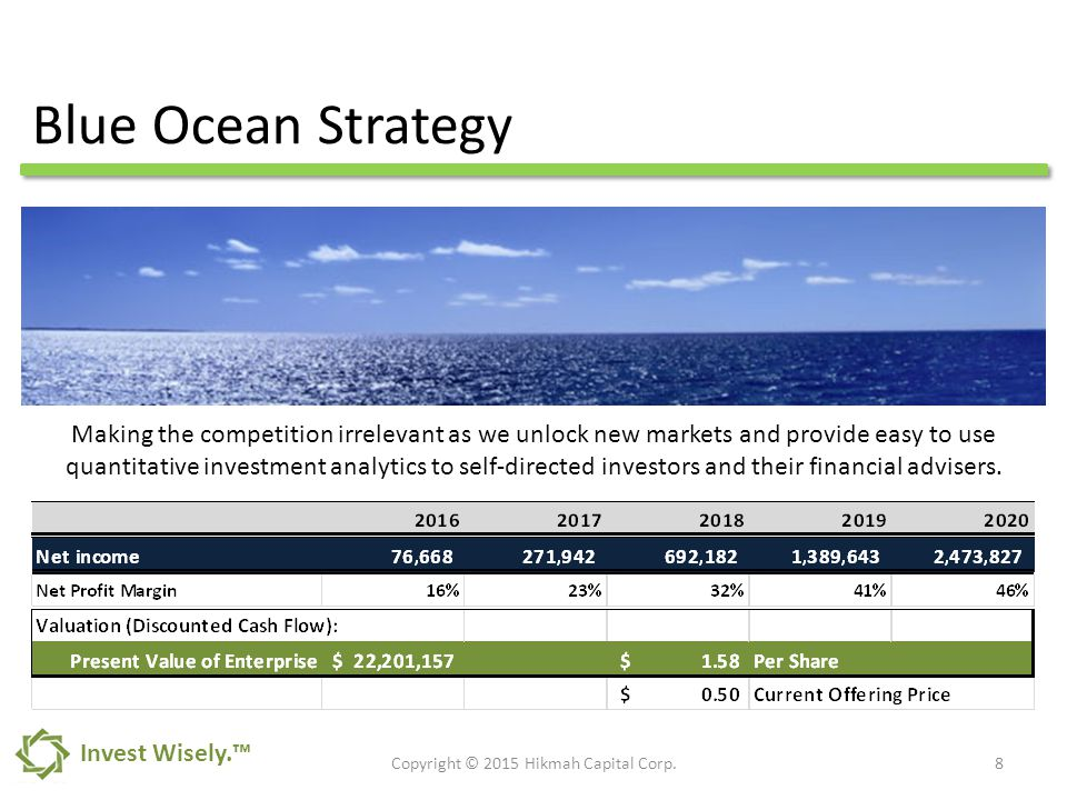 Blue Ocean Strategy 8Copyright © 2015 Hikmah Capital Corp.