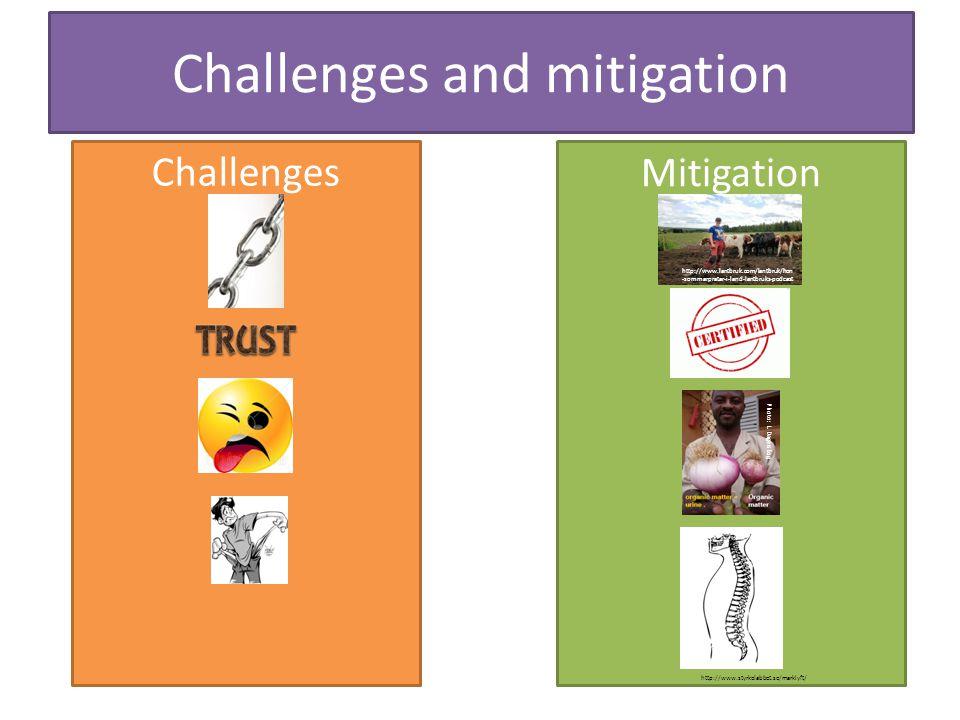 Challenges and mitigation Mitigation Challenges http://www.lantbruk.com/lantbruk/hon -sommarpratar-i-land-lantbruks-podcast Photo: L. Dagerskog http:/