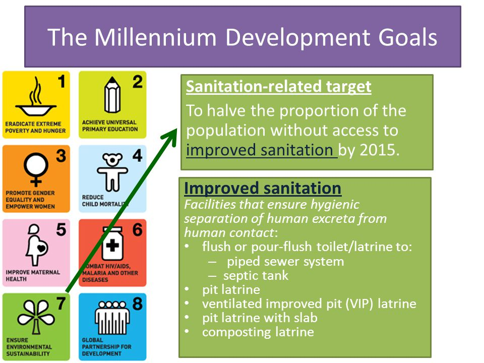 The Millennium Development Goals Sanitation-related target To halve the proportion of the population without access to improved sanitation by 2015. Im