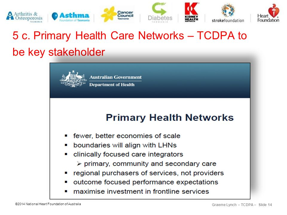 ©2014 National Heart Foundation of Australia Graeme Lynch – TCDPA – Slide 14 5 c.