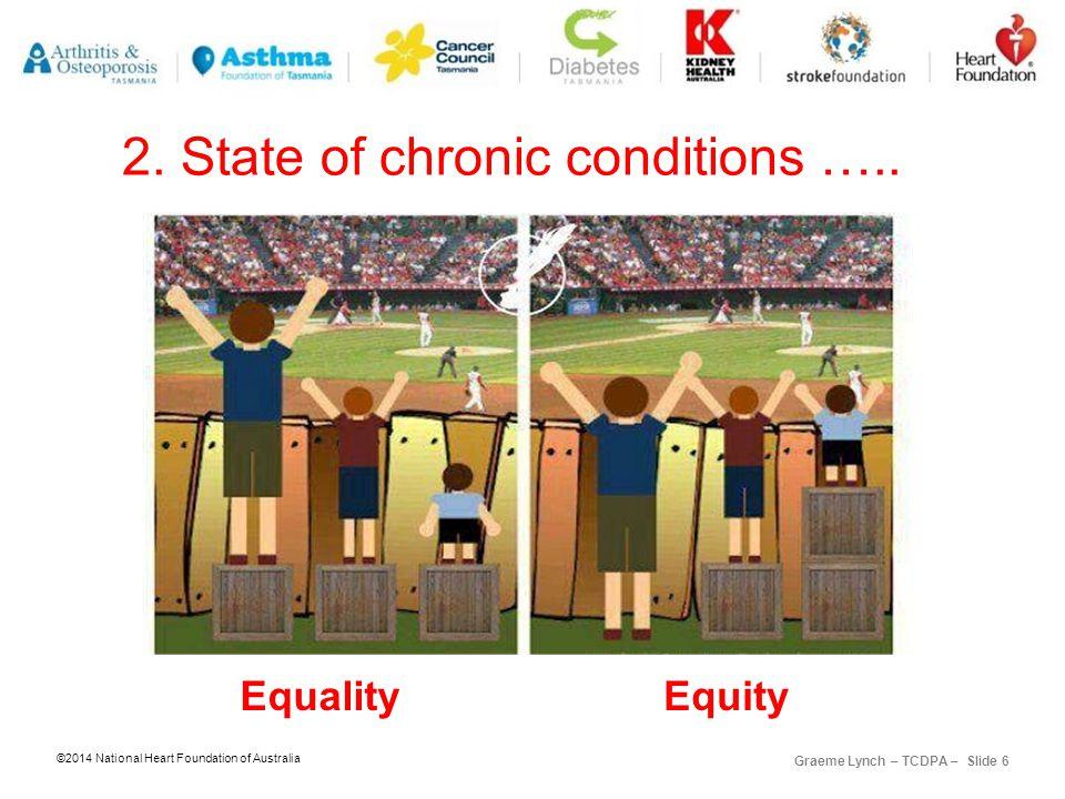 ©2014 National Heart Foundation of Australia Graeme Lynch – TCDPA – Slide 17 We can work towards a Healthy Tasmania by ….