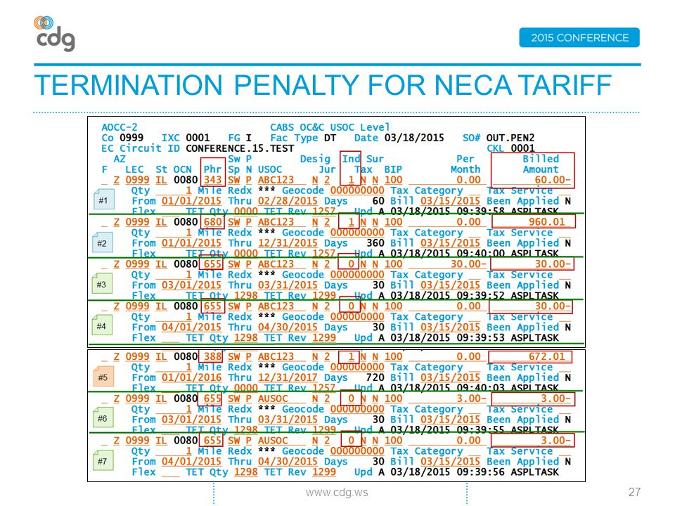 TERMINATION PENALTY FOR NECA TARIFF 27www.cdg.ws