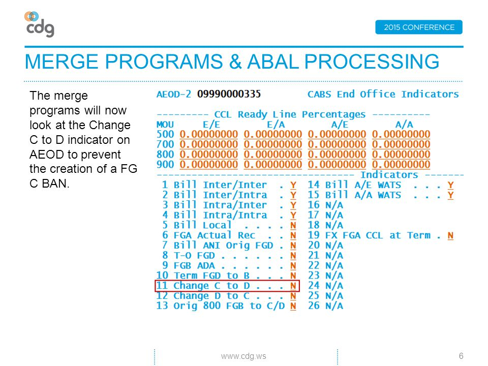MERGE PROGRAMS & ABAL PROCESSING The merge programs will now look at the Change C to D indicator on AEOD to prevent the creation of a FG C BAN.