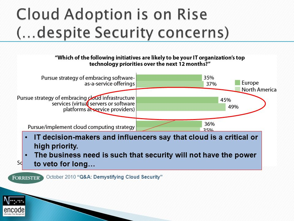 October 2010 Q&A: Demystifying Cloud Security IT decision-makers and influencers say that cloud is a critical or high priority.