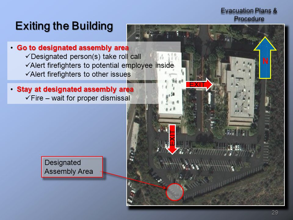 Exiting the Building Go to designated assembly area Designated person(s) take roll call Alert firefighters to potential employee inside Alert firefighters to other issues Stay at designated assembly area Fire – wait for proper dismissal EXIT Designated Assembly Area N 29