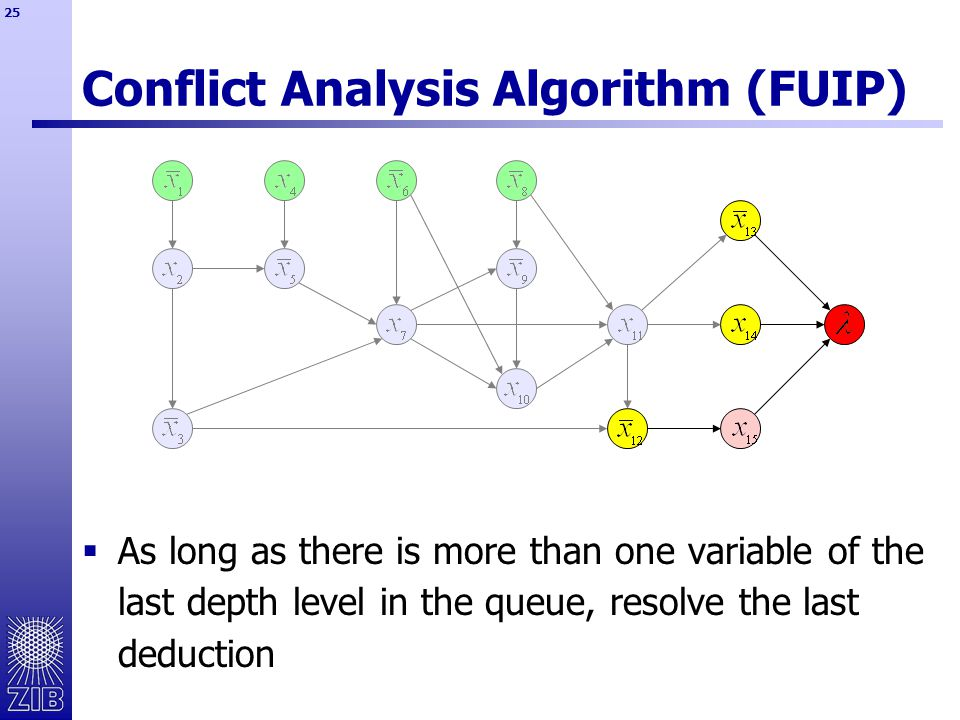 25 Conflict Analysis Algorithm (FUIP)  As long as there is more than one variable of the last depth level in the queue, resolve the last deduction