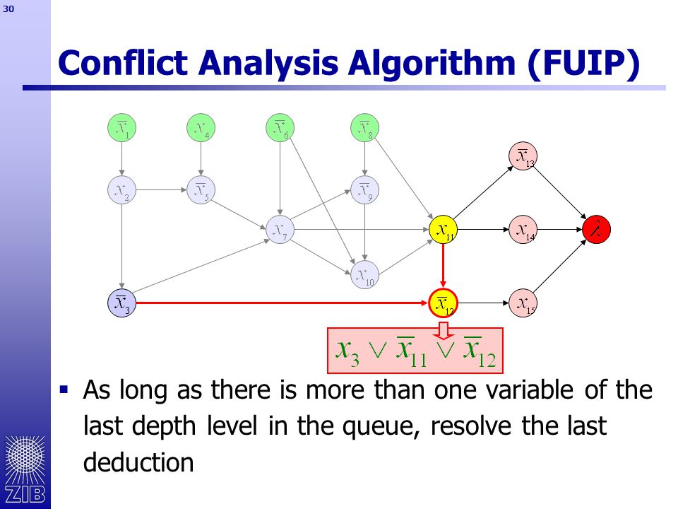 30 Conflict Analysis Algorithm (FUIP)  As long as there is more than one variable of the last depth level in the queue, resolve the last deduction