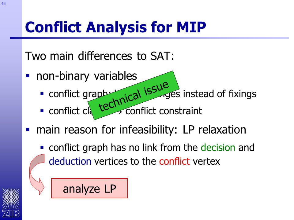 41 Two main differences to SAT:  non-binary variables  conflict graph: bound changes instead of fixings  conflict clause  conflict constraint  main reason for infeasibility: LP relaxation  conflict graph has no link from the decision and deduction vertices to the conflict vertex Conflict Analysis for MIP technical issue analyze LP
