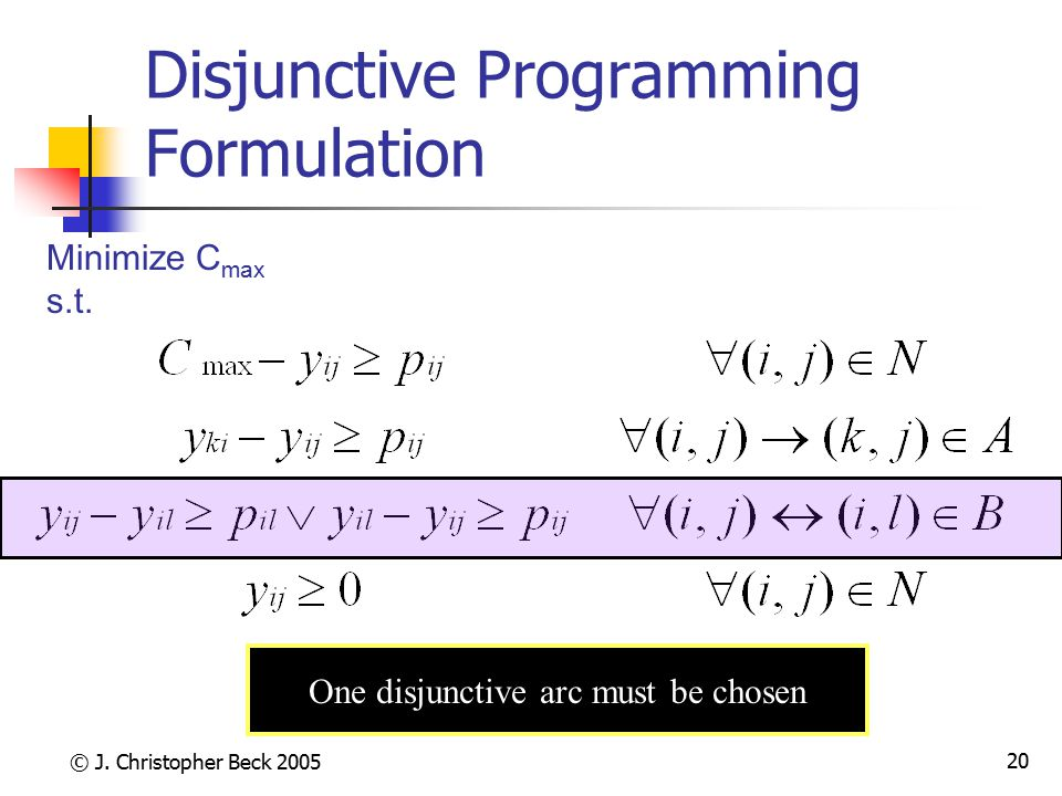 © J. Christopher Beck 2005 20 Disjunctive Programming Formulation Minimize C max s.t. One disjunctive arc must be chosen