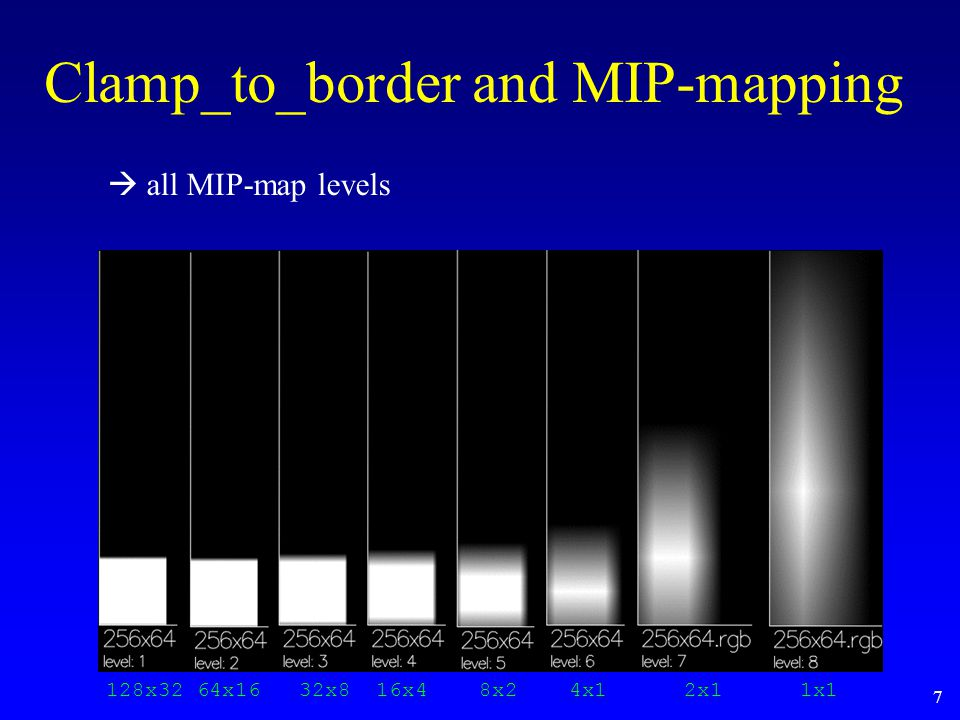 7 Clamp_to_border and MIP-mapping  all MIP-map levels 128x32 64x16 32x8 16x4 8x2 4x1 2x1 1x1
