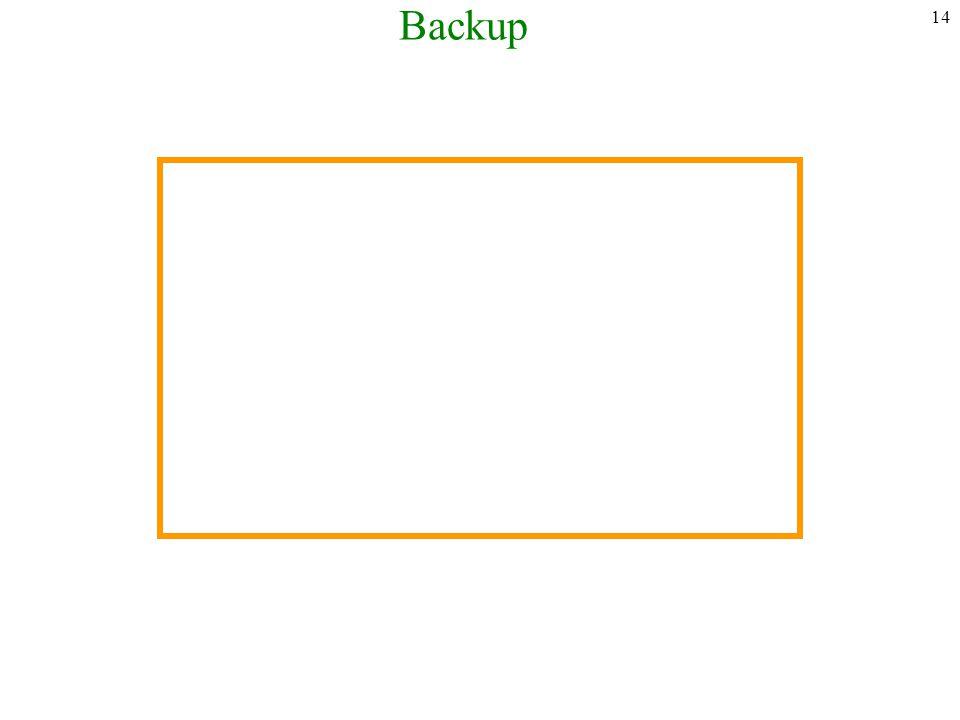 14 Backup