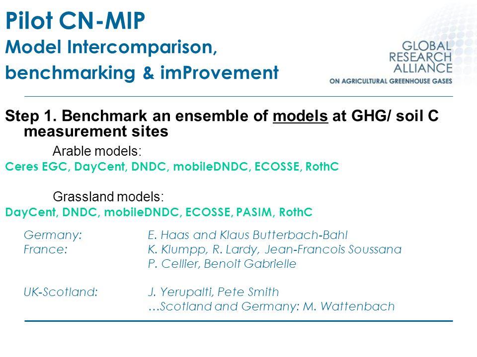Step 1. Benchmark an ensemble of models at GHG/ soil C measurement sites Arable models: Ceres EGC, DayCent, DNDC, mobileDNDC, ECOSSE, RothC Grassland