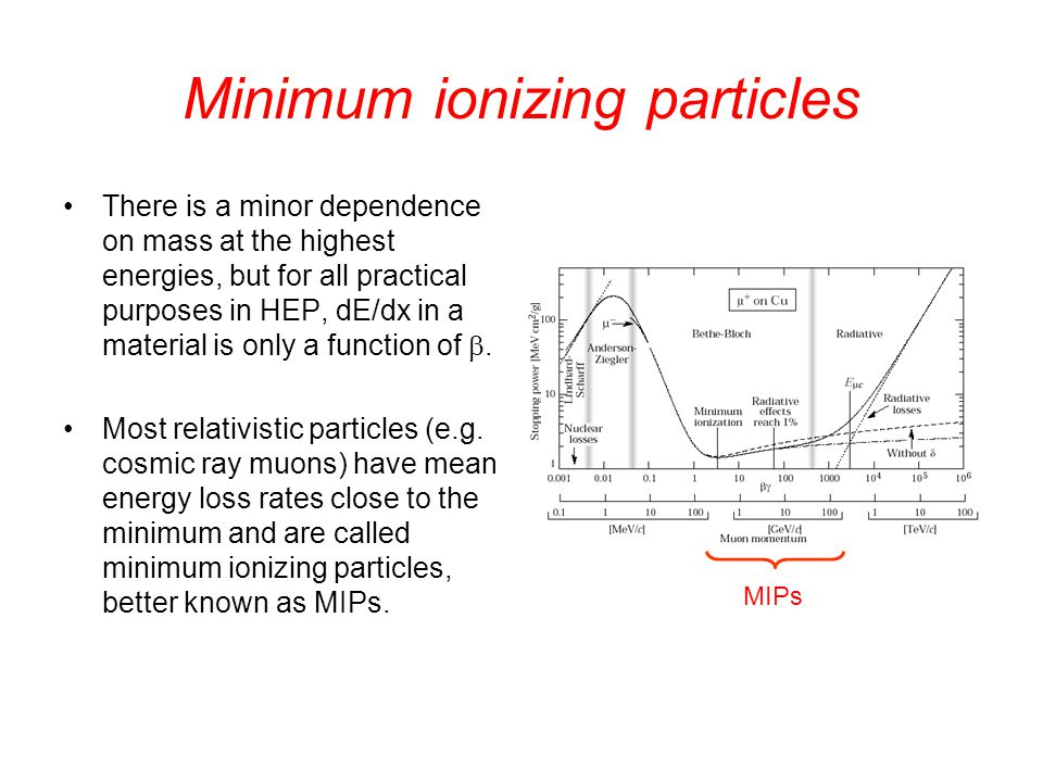 Parameters required to calculate the number of PE/MIP dE/dx for the MIP = 2 Mev*cm 2 /g Density, , of the material = 1.11g/cm 3 Distance particle will traverse = 0.5 cm Photon yield/energy deposited = 1 photon/100 eV Transmission to WSF = 2.5%-10% Transmission to PMT