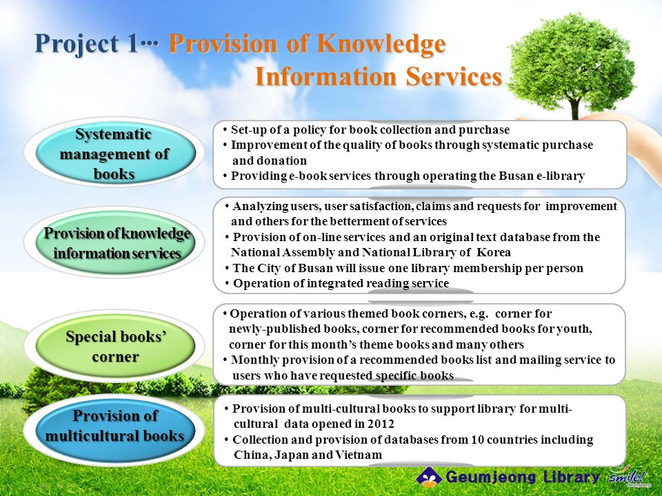 Project 1··· Provision of Knowledge Information Services Systematic management of books TEXT Set-up of a policy for book collection and purchase Impro