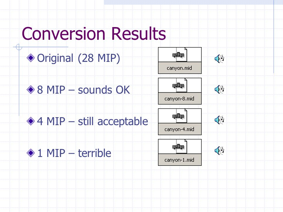 Conversion Results Original (28 MIP) 8 MIP – sounds OK 4 MIP – still acceptable 1 MIP – terrible
