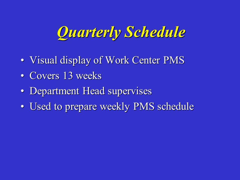 Quarterly Schedule Visual display of Work Center PMSVisual display of Work Center PMS Covers 13 weeksCovers 13 weeks Department Head supervisesDepartm