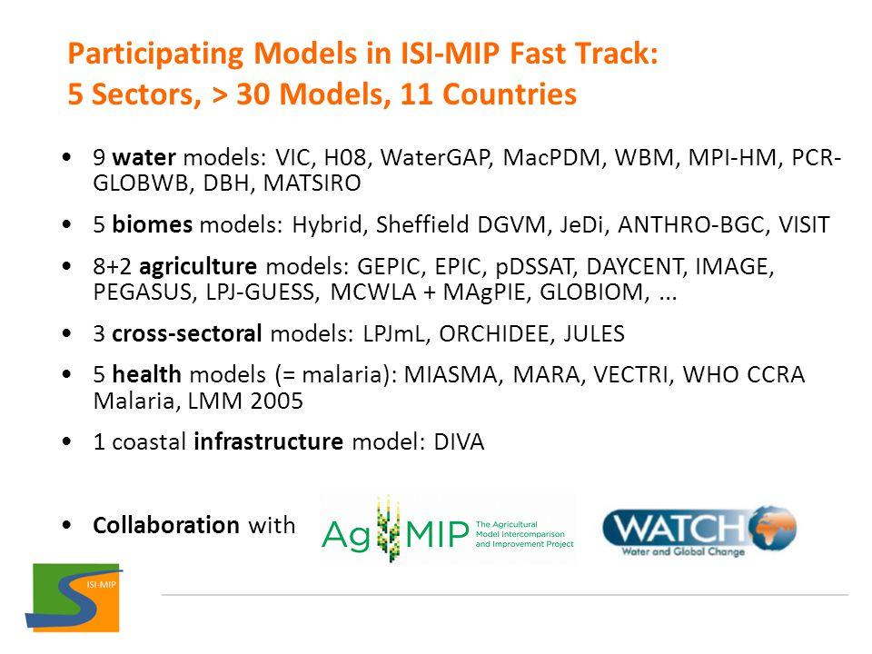 9 water models: VIC, H08, WaterGAP, MacPDM, WBM, MPI-HM, PCR- GLOBWB, DBH, MATSIRO 5 biomes models: Hybrid, Sheffield DGVM, JeDi, ANTHRO-BGC, VISIT 8+2 agriculture models: GEPIC, EPIC, pDSSAT, DAYCENT, IMAGE, PEGASUS, LPJ-GUESS, MCWLA + MAgPIE, GLOBIOM,...