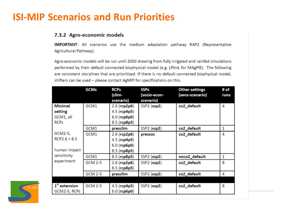 ISI-MIP Scenarios and Run Priorities