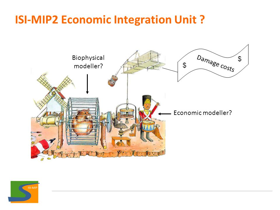 ISI-MIP2 Economic Integration Unit Damage costs $ $ Economic modeller Biophysical modeller