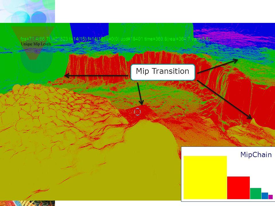 MipChain Mip Transition
